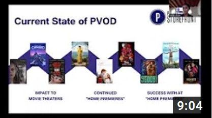 tracking pvod